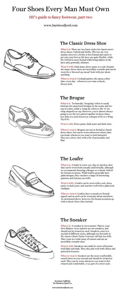 Staple footwear